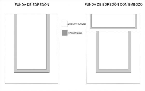 FUNDA DE EDREDÓN MODELO VÍCTOR